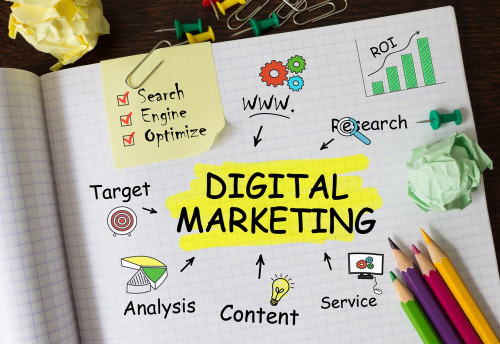 مراحل التسويق الإلكتروني الاحترافي